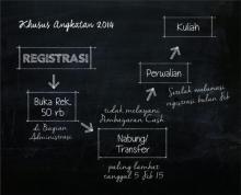 Registrasi